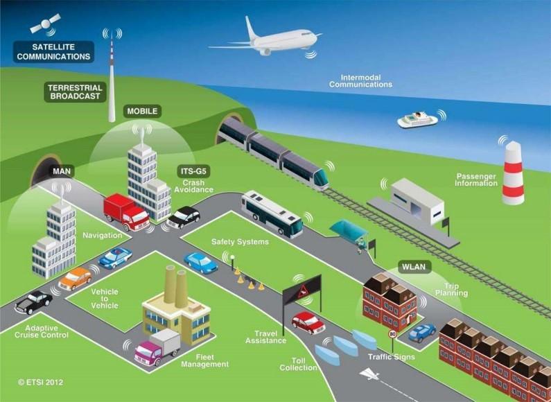 شهر هوشمند؛ آینده روشن