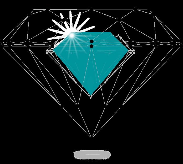 نماد ساخت یافته بودن سیستم مدیریت فرآیند کسب و کار پرگار (BPMS) پرگار برید سامانه نوین